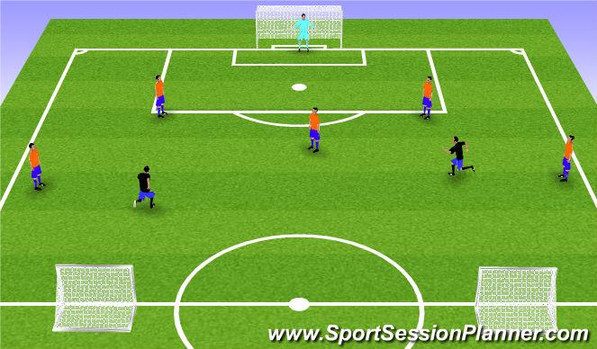 Football/Soccer Session Plan Drill (Colour): 8 v 4 (6 v 2)