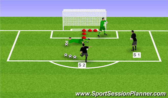 Football/Soccer Session Plan Drill (Colour): Footwork/ Low Handling
