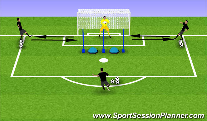 Football/Soccer Session Plan Drill (Colour): Shot Stopping / Deflections