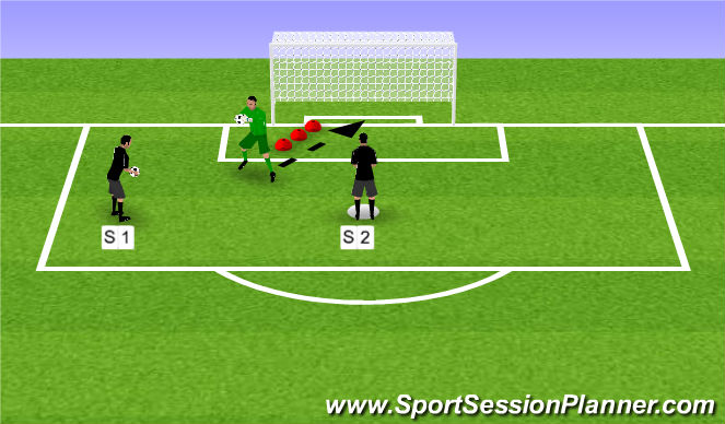 Football/Soccer Session Plan Drill (Colour): Footwork/ Angle play/ Back 2 Bar