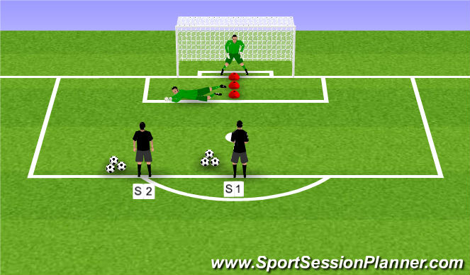 Football/Soccer Session Plan Drill (Colour): Double Save