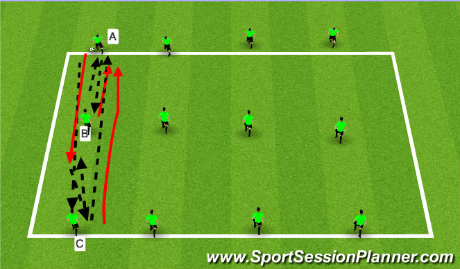 Football/Soccer Session Plan Drill (Colour): Warm Up Short/long passing