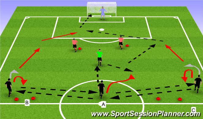Football/Soccer Session Plan Drill (Colour): Switching Play 3v2