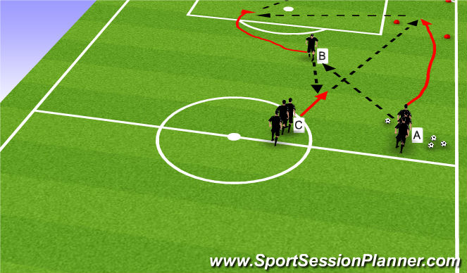 Football/Soccer Session Plan Drill (Colour): Penetrating From Out Wide