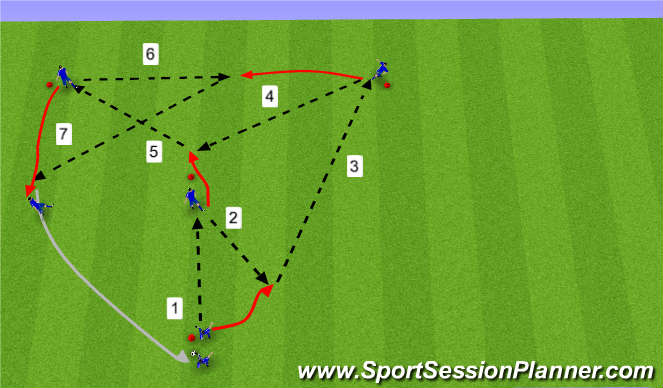 Football/Soccer Session Plan Drill (Colour): Y sendingahringur.