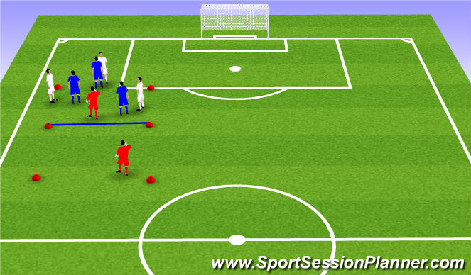 Football/Soccer Session Plan Drill (Colour): Rondo 3v3+2
