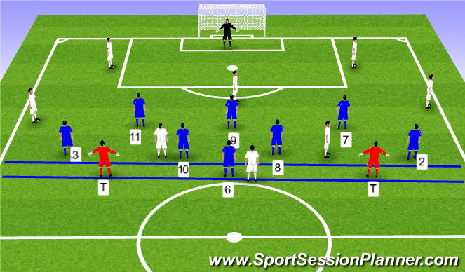 Football/Soccer Session Plan Drill (Colour): 8v8 Pressing