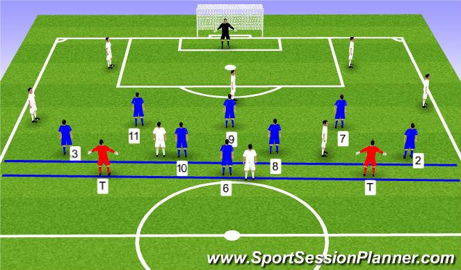 Football/Soccer Session Plan Drill (Colour): 8v8 Pressing