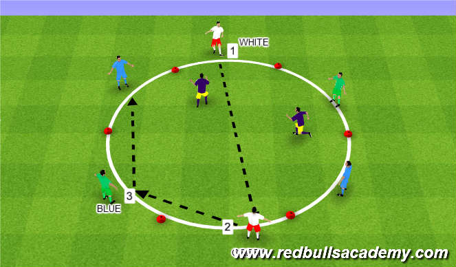 Football/Soccer Session Plan Drill (Colour): Rondo 6v2
