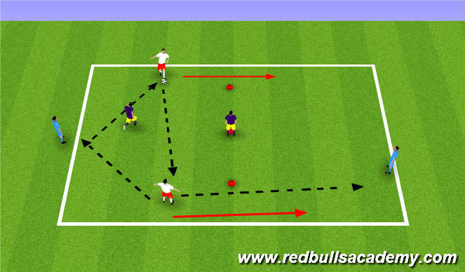 Football/Soccer Session Plan Drill (Colour): Two Box 4v2