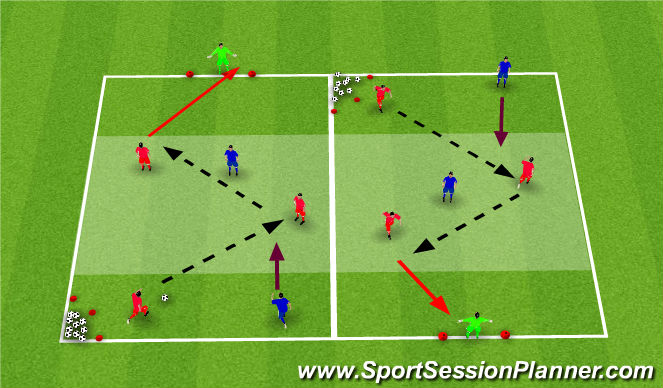 Football/Soccer Session Plan Drill (Colour): 3 v 2 Combination to Goal