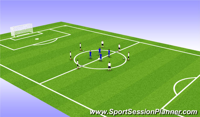 Football/Soccer Session Plan Drill (Colour): Dutch Circle