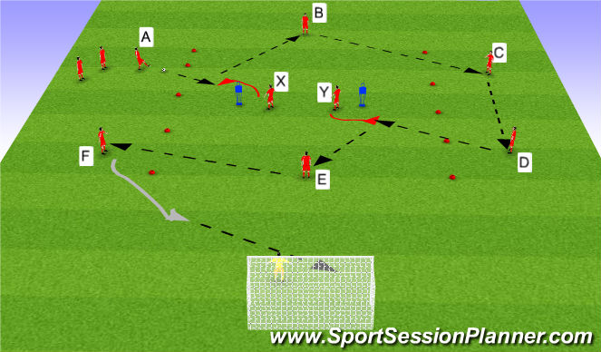Football/Soccer Session Plan Drill (Colour): Switch play drill