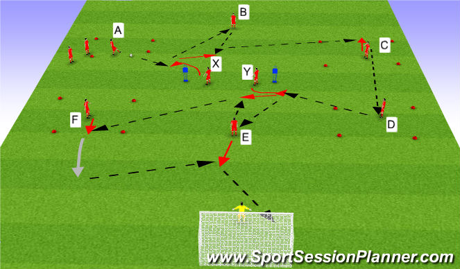 Football/Soccer Session Plan Drill (Colour): Switch play prog1