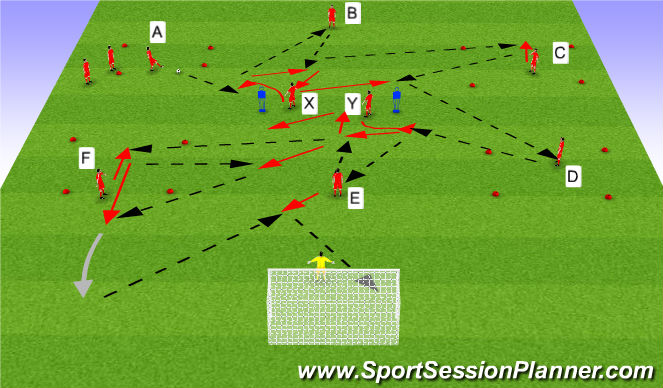 Football/Soccer Session Plan Drill (Colour): Switch play final