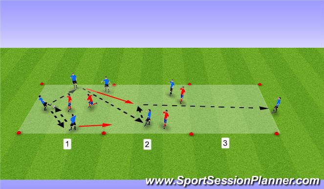 Football/Soccer Session Plan Drill (Colour): Progressive Overload 4v2
