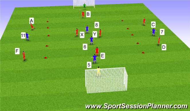 Football/Soccer Session Plan Drill (Colour): Switch play GRP
