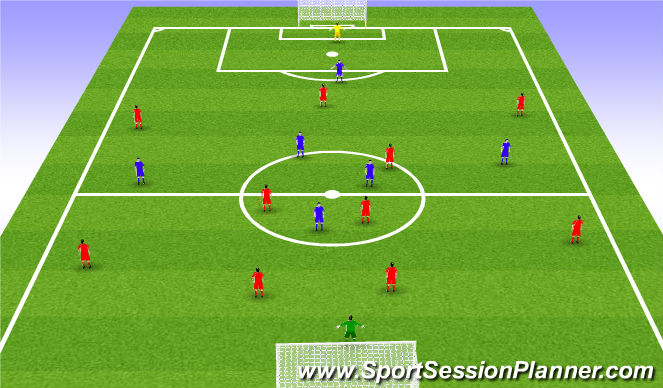 Football/Soccer Session Plan Drill (Colour): Switch play CG