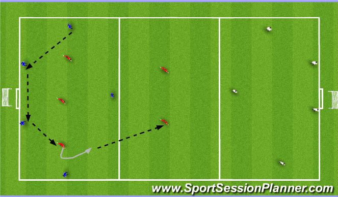 Football/Soccer Session Plan Drill (Colour): Rondo - 3 team