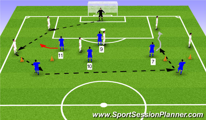 Football/Soccer Session Plan Drill (Colour): 7v4 Pressing