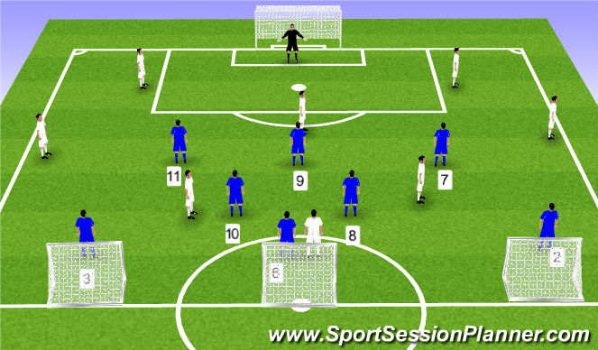 Football/Soccer Session Plan Drill (Colour): 8v9 Pressing
