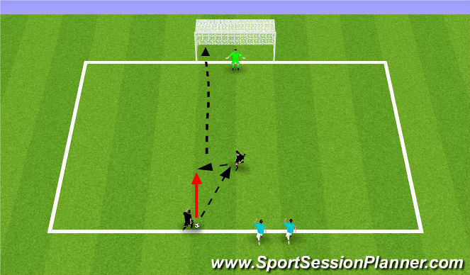 Football/Soccer Session Plan Drill (Colour): Finishing in pairs