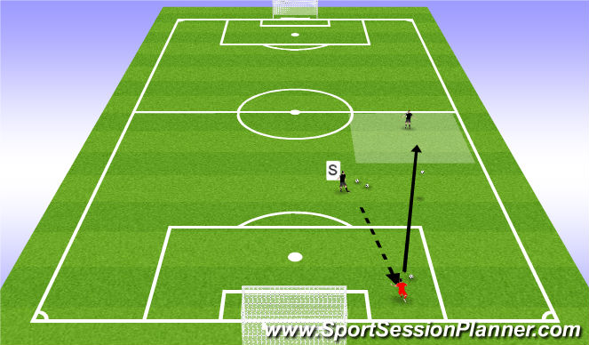 Football/Soccer Session Plan Drill (Colour): GK/ Clearances