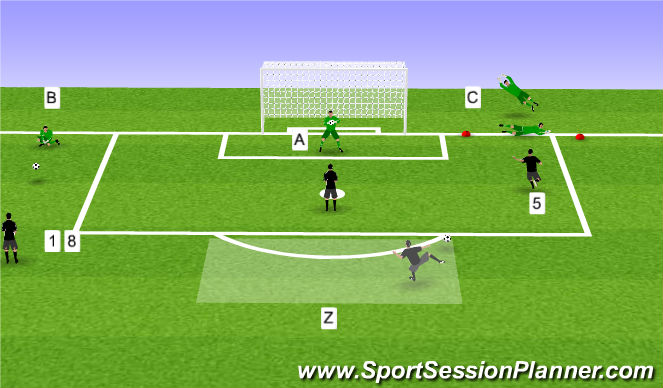 Football/Soccer Session Plan Drill (Colour): Handling/ Footwork