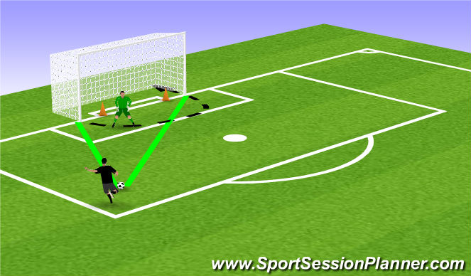 Football/Soccer Session Plan Drill (Colour): Angle Play