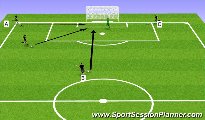 Football/Soccer Session Plan Drill (Colour): Variations Service