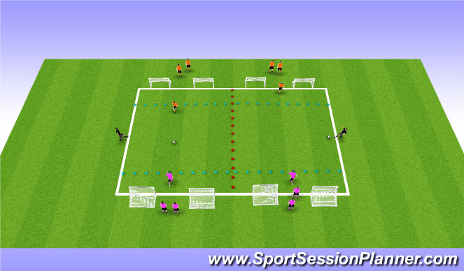 Football/Soccer Session Plan Drill (Colour): Opposed - Directional
