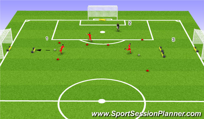 Football/Soccer Session Plan Drill (Colour): Striker Keeper