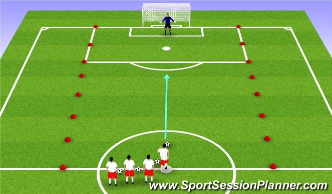 Football/Soccer Session Plan Drill (Colour): Breakaways to goal