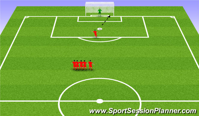 Football/Soccer Session Plan Drill (Colour): Penalty Kicks