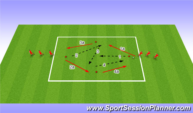 Football/Soccer Session Plan Drill (Colour): Warm up - passing combination