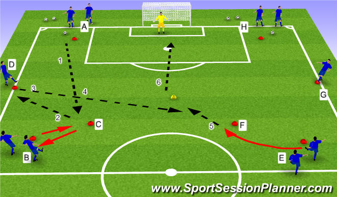 Football/Soccer Session Plan Drill (Colour): Combination with finishing