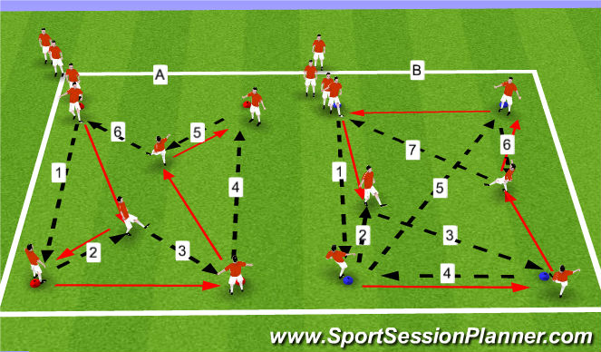 Football/Soccer Session Plan Drill (Colour): Passing Practices