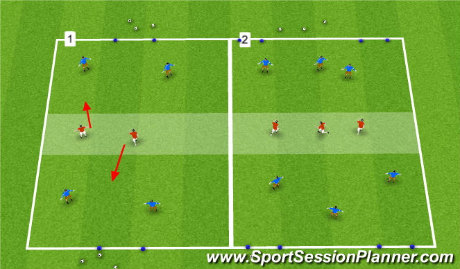 Football/Soccer Session Plan Drill (Colour): 3 v 1/ 2 v 1