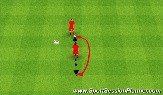 Football/Soccer Session Plan Drill (Colour): Tunel.