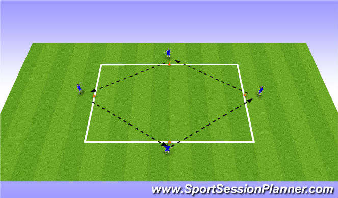 Football/Soccer Session Plan Drill (Colour): Diamond Back foot focus Passing