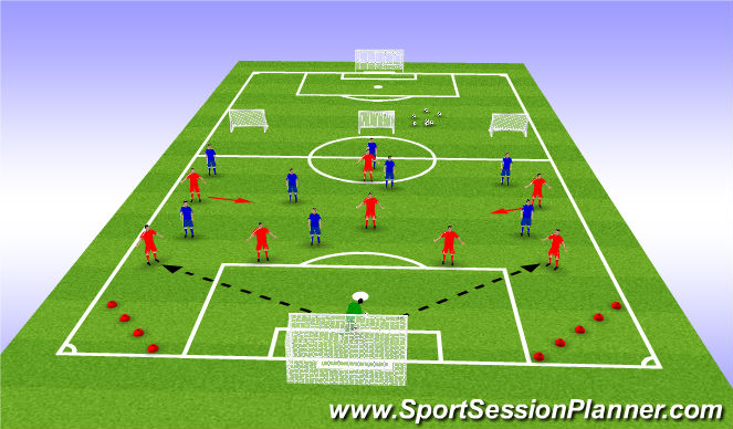 Football/Soccer Session Plan Drill (Colour): Passes to the full back
