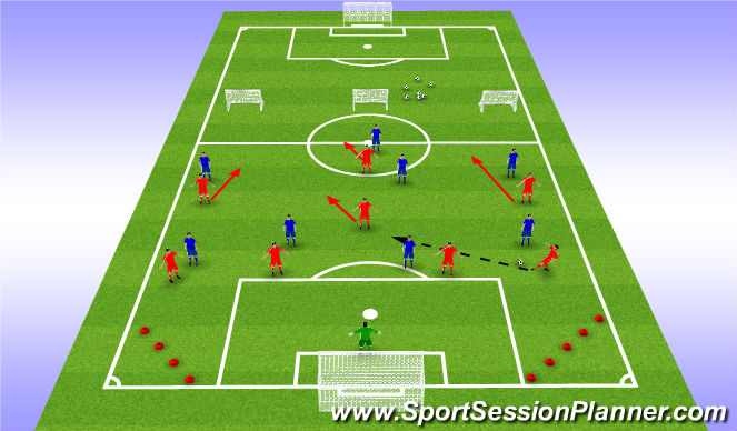 Football/Soccer Session Plan Drill (Colour): Passing to the central midfielder