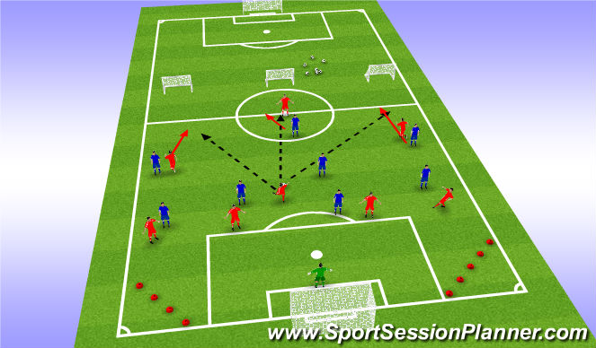 Football/Soccer Session Plan Drill (Colour): Getting forward