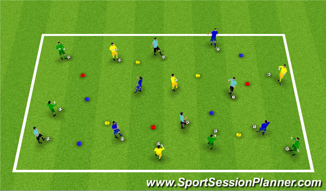 Football/Soccer Session Plan Drill (Colour): Ball Mastery Dribbling