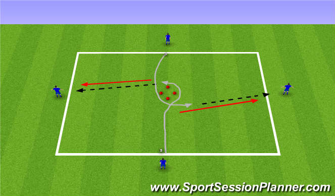 Football/Soccer Session Plan Drill (Colour): Dribble right Pass Left
