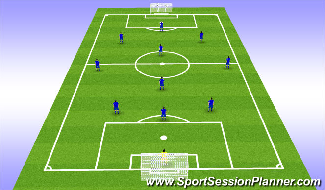 Football/Soccer Session Plan Drill (Colour): Defenders formation
