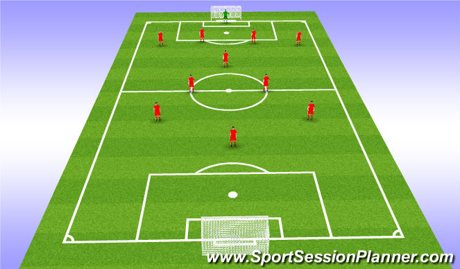 Football/Soccer Session Plan Drill (Colour): Attackers formation