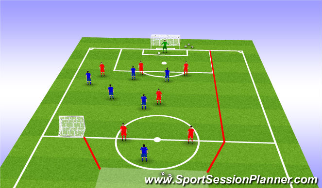 Football/Soccer Session Plan Drill (Colour): Function Movement