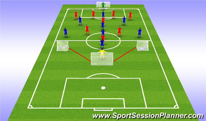 Football/Soccer Session Plan Drill (Colour): 9 v 9