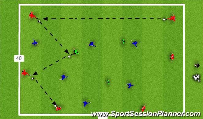Football/Soccer Session Plan Drill (Colour): Setup